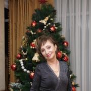 Ольга Иваницкая on My World.