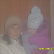 Оксана Носик on My World.