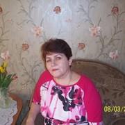Валентина Пачкова on My World.